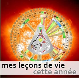 analyses generales revolu tionsolaire